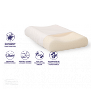Tranquillow Memory Foam Pillow icons showing the ergonomics of the pillow